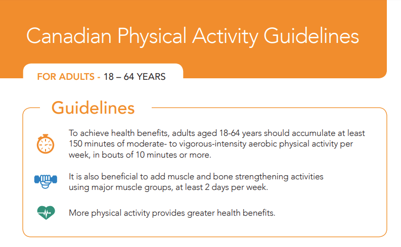 Canadian Physical Activity Guidelines