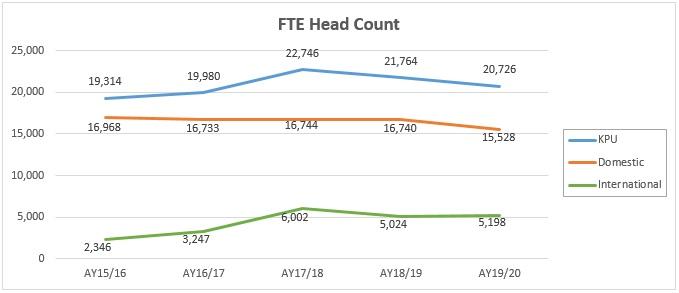Headcount graph.jpg