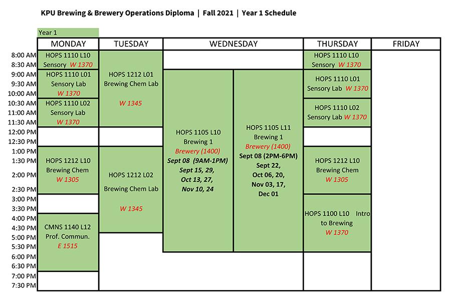 KPU Brewing Fall 2021 Schedule - Year 1 rev