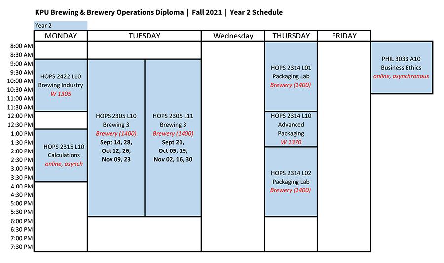 KPU Brewing Fall 2021 Schedule - Year 2 rev