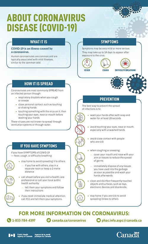 Covid 19 Coronavirus Information And Kpu S Response Kpu Ca Kwantlen Polytechnic University
