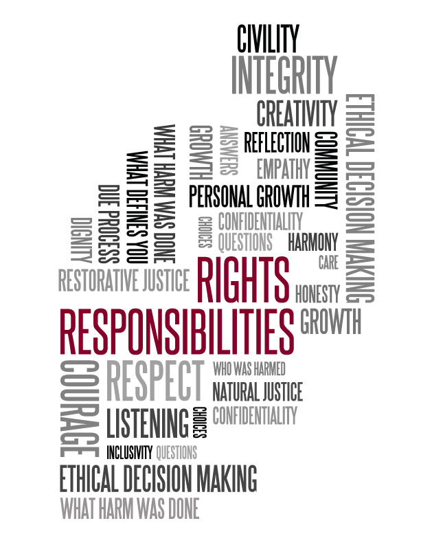 rights responsibilities respect